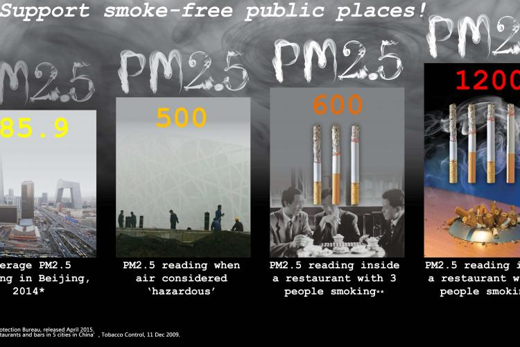 How Much Worse is a Roomful of Smokers Than Beijing's Bad Air? Check this WHO Graphic to See