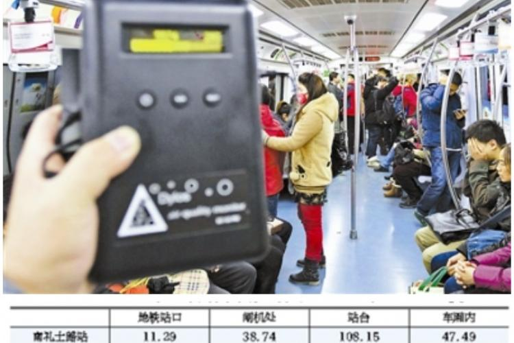 Expert: PM2.5 Levels Are Not 16 Times Higher in the Subway (They Are Only 5 Times Higher)