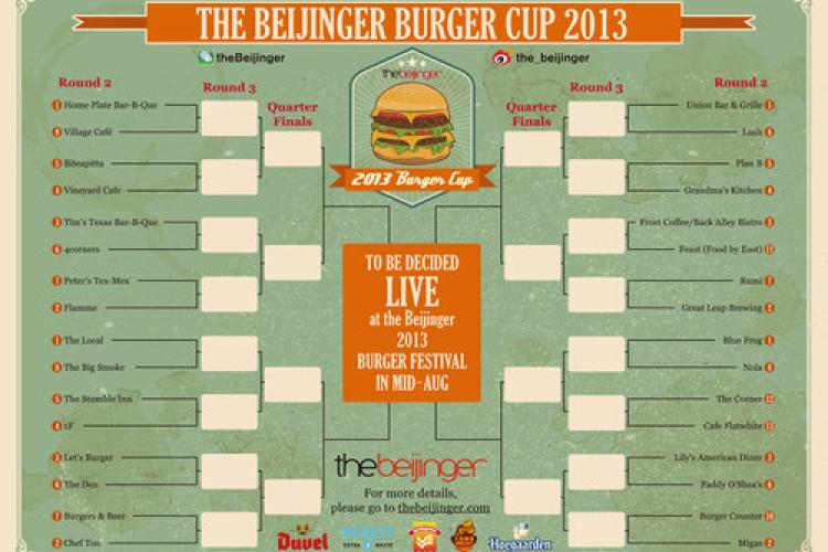 Burger Cup Voting Heats Up! Cast Your Vote in the Round of 32 Now