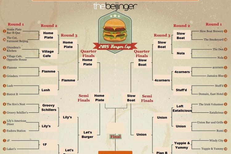 The Final Four Have Flipped!: The Local Makes the Cut, Blue Frog Falls