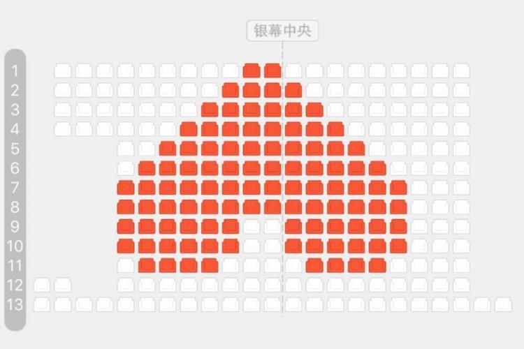 V-Day Box Office: La La, xXx Win ♥♥♥, Earn $$$