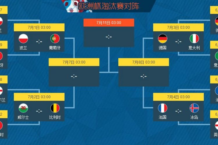 How to Bet (Completely Legally) on Euro 2016 in Beijing Via the Government's Lottery System