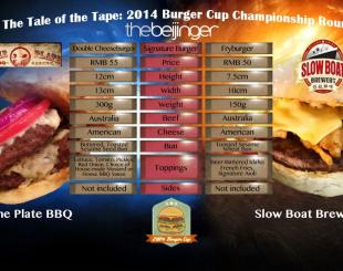 Home Plate, Slow Boat Meet in Championship for Beijing's Best Burger