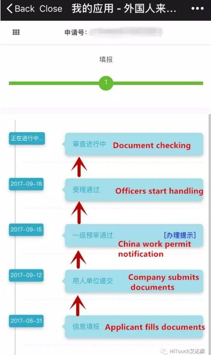 How to Check Your Work Permit Classification and Visa
