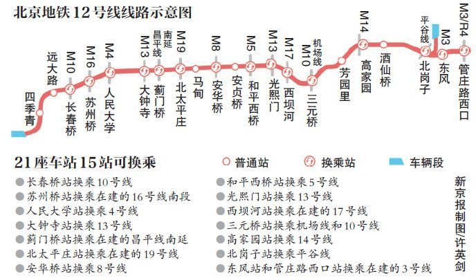 Beijing Subway Map 2021 Good Quality.Beijing Subway Line 12 To Open In 2020 Promises Transfers Of Under