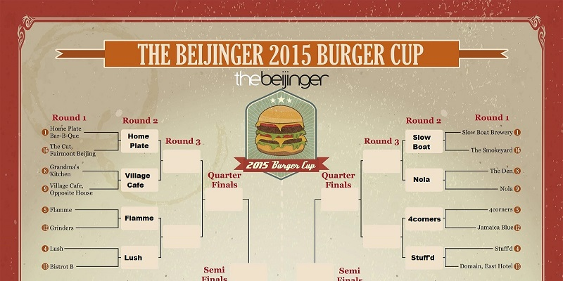 Top Seeds Move On as First Blood Drawn in 2015 Burger Cup