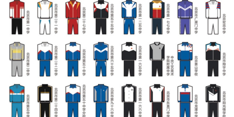 Beijing School Uniforms: Rote Design for Rote Learners